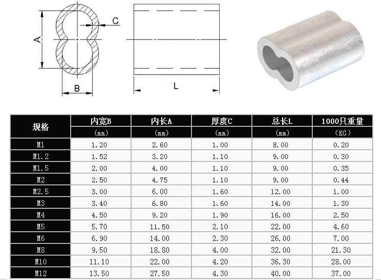 aluminium-double-crimp-sleeve-size-specification