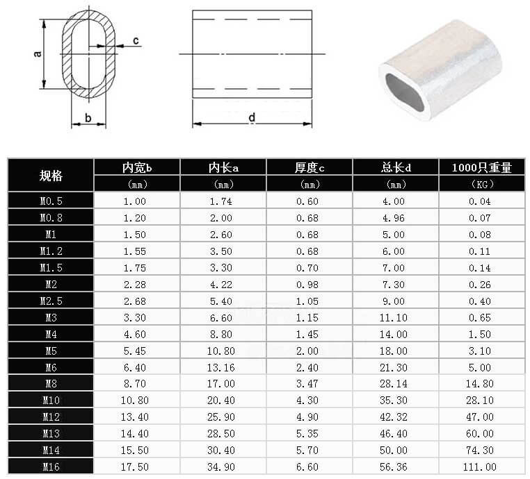 aluminium-oval-crimp-sleeve-size-specification