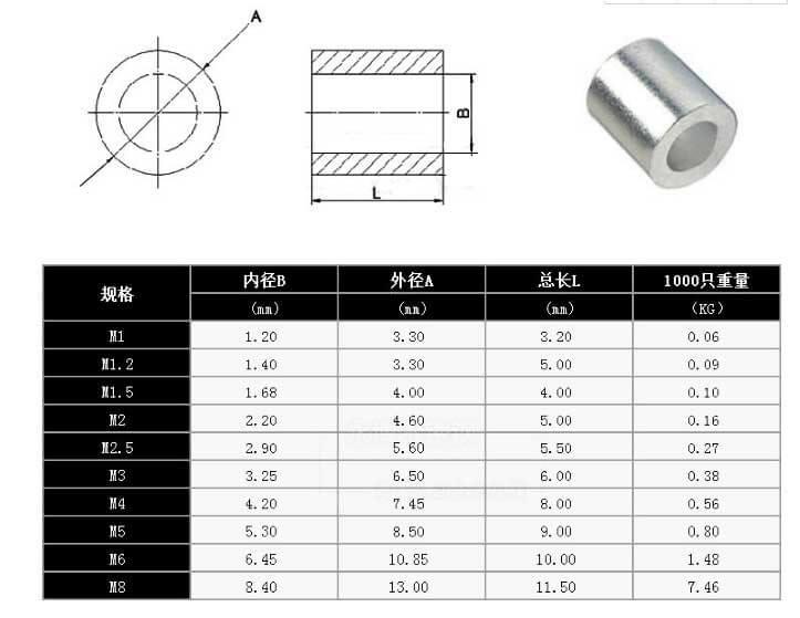 aluminium-single-crimp-sleeve-size-specification